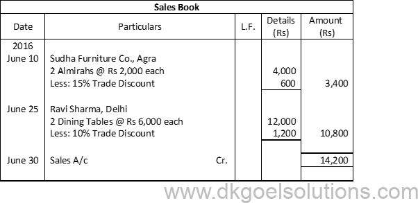 DK Goel Solutions Class 11 Accounts Chapter 12 Books of Original Entry Special Purpose Subsidiary Books