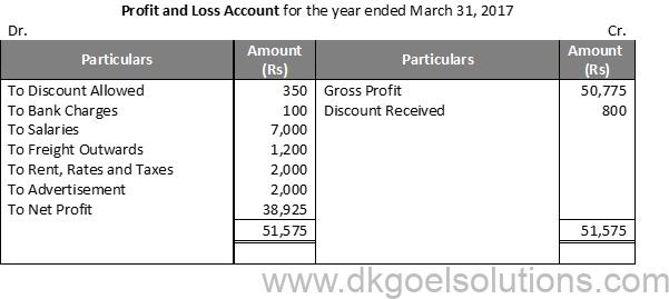 DK Goel Solutions Class 11 Accounts Chapter 21 Financial Statement