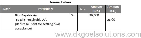 DK Goel Solutions Class 11 Chapter 18