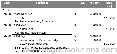 Class 12 Chapter 8 Company Accounts Issue of Debentures