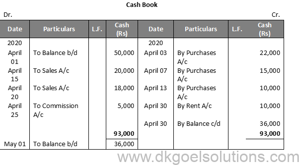 DK Goel Solutions Class 11 Accounts Chapter 11 Books of Original Entry- Cash Book