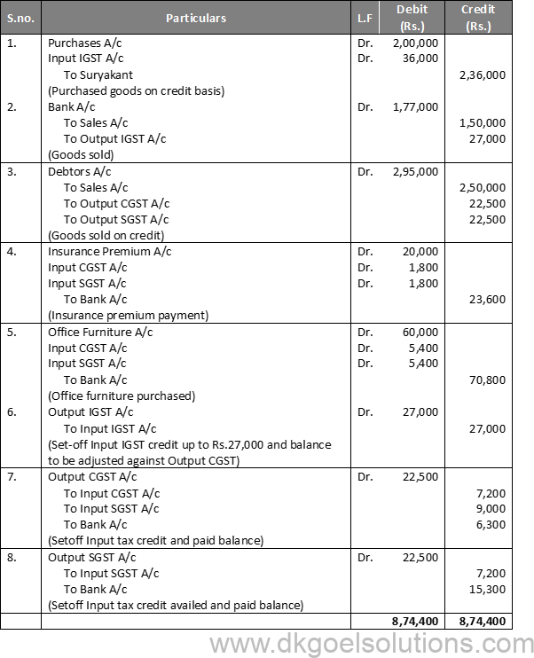 DK Goel Solutions Chapter 10 Accounting for Goods and Service Tax (GST)