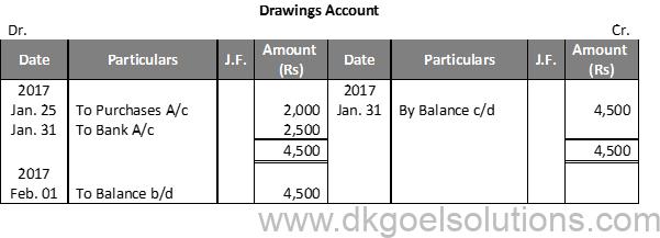 DK Goel Solutions Class 11 Accounts Chapter 13 Ledger
