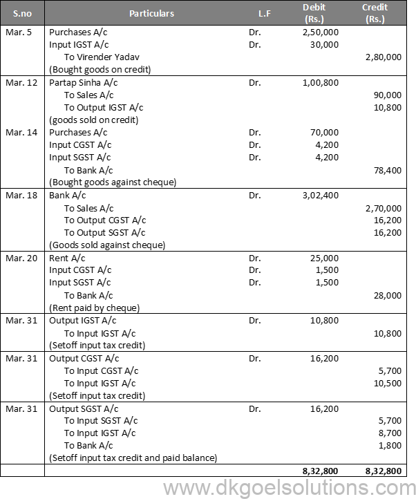 DK Goel Solutions Class 11 Accounts Chapter 10 Accounting for Goods and Service Tax (GST)