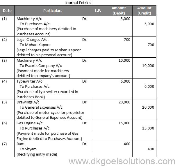 DK Goel Solutions Class 11 Accounts Chapter 19 Rectification of Errors