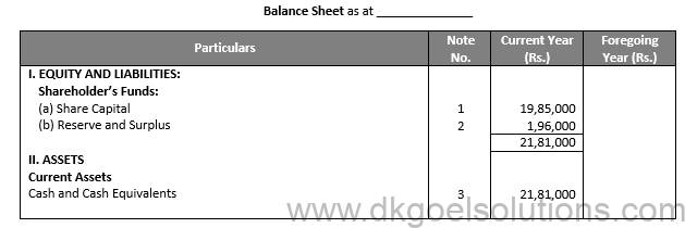 Class 12 Chapter 7 Company Accounts Issue of Share