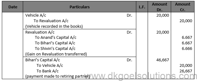 Class 12 Chapter 5 Retirement or Death of a Partner 1