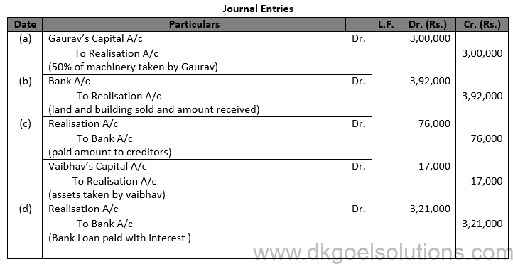 DK Goel Solutions Chapter 6 Dissolution of Partnership Firm