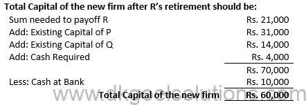 Class 12 Chapter 5 Retirement or Death of a Partner1