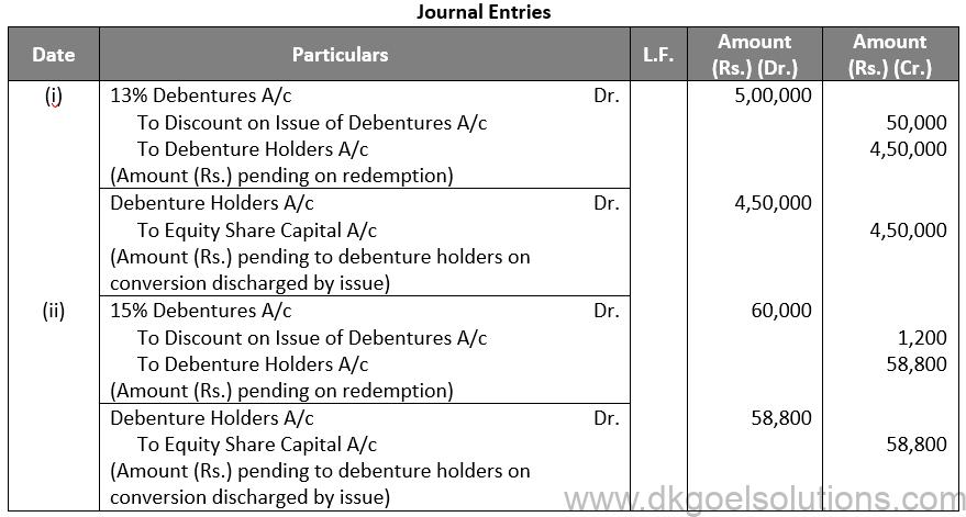 Class 12 Chapter 9 Company Accounts Redumption of Debentures